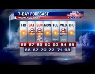 a-sunny-and-dry-end-to-the-week