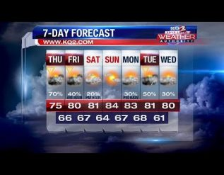 showers-and-t-storms-continue-today