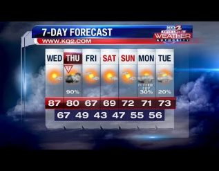 a-warm-and-sunny-wednesday-ahead