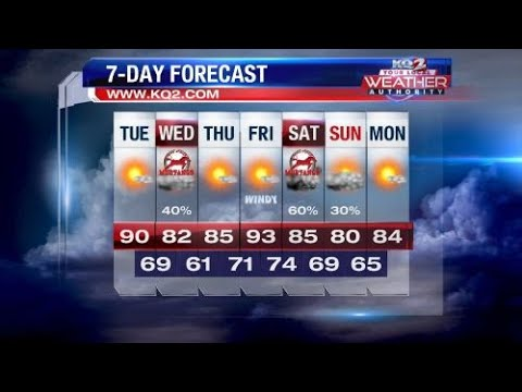another-warm-and-humid-day-ahead