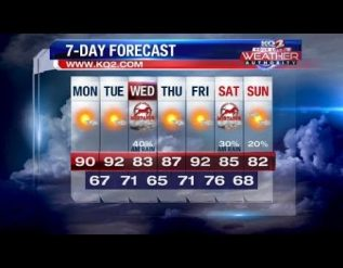 a-warm-and-humid-start-to-the-week