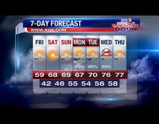 a-much-cooler-friday-ahead