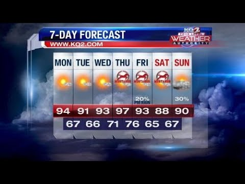 above-average-temperatures-continue-this-week