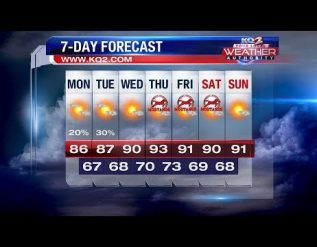 above-average-temperatures-to-start-the-week