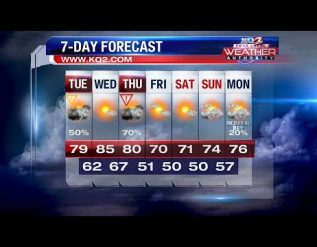 scattered-showers-and-storms-possible-today