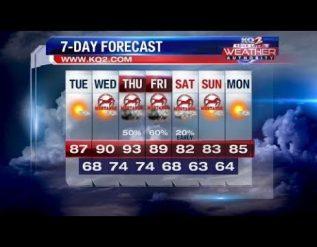 a-warm-and-sunny-tuesday-ahead