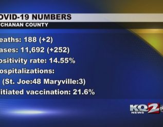 buchanan-county-reports-252-new-covid-19-cases-since-monday-2-additional-deaths