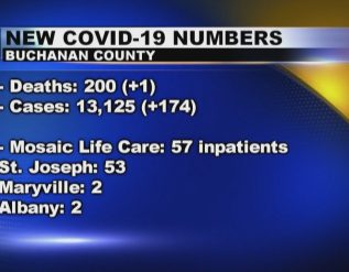 health-department-reports-200th-covid-death-in-buchanan-county