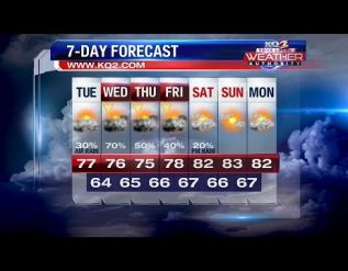 another-cloudy-day-ahead-with-a-few-scattered-showers