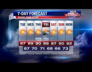 another-sunny-and-warm-day-ahead