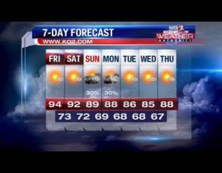 a-hot-and-sunny-friday-ahead