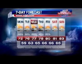 a-few-showers-possible-today