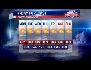 a-warm-and-sunny-labor-day-ahead
